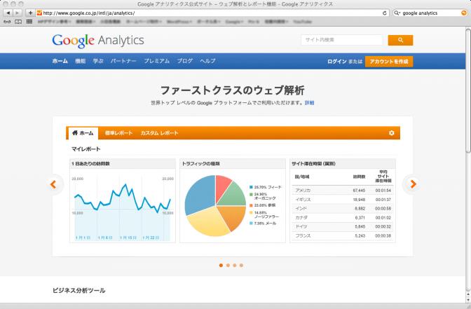 analyticsトップ画面